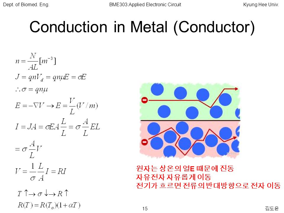 15 김도윤 Dept. of Biomed. Eng.BME303:Applied Electronic CircuitKyung Hee Univ.