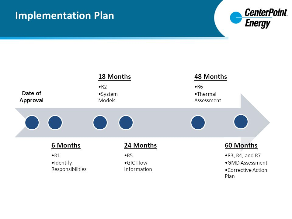 Implementation Plan Date of Approval 6 Months R1 Identify Responsibilities 18 Months R2 System Models 24 Months R5 GIC Flow Information 48 Months R6 T