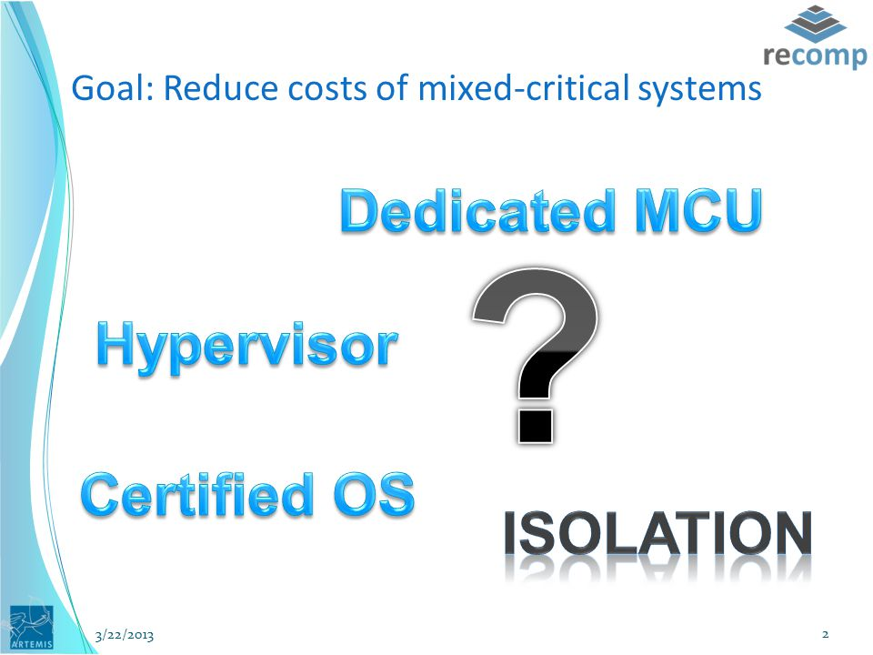 Goal: Reduce costs of mixed-critical systems 3/22/2013 2