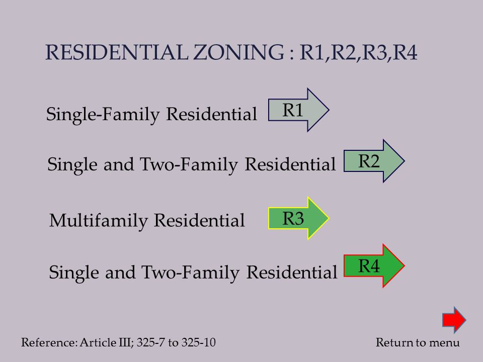 RESIDENTIAL ZONING : R1,R2,R3,R4 R1 R2 R3 R4 Single-Family Residential Single and Two-Family Residential Multifamily Residential Single and Two-Family