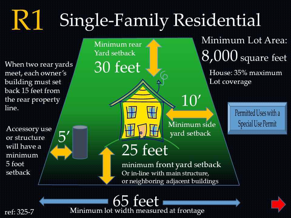 Single and Two-Family Residential R2 325-8 PLEASE CHOOSE YOUR SITUATION : Single Family Dwelling, Residential Conversion Two Family Dwellings