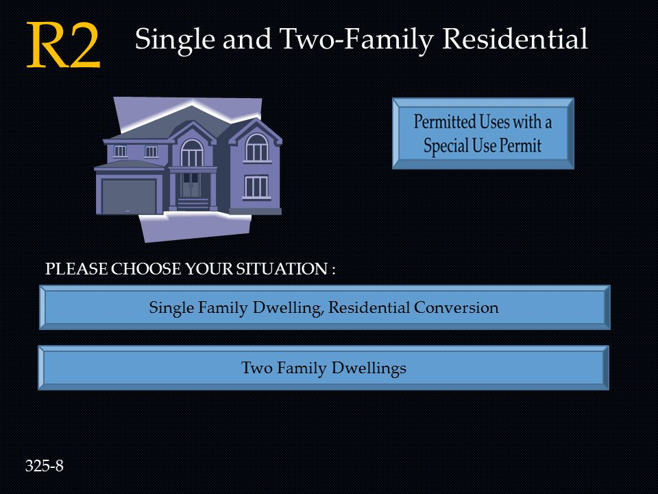 SIGNS menu next Any Residential district: One customary professional sign no larger than 4 feet square Real-estate signs no larger than 8 sq.