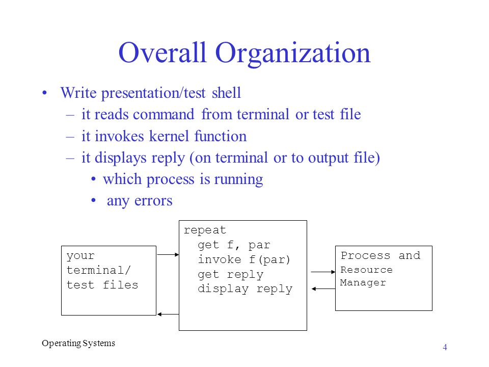 Operating Systems Write presentation/test shell –it reads command from terminal or test file –it invokes kernel function –it displays reply (on terminal or to output file) which process is running any errors Overall Organization your terminal/ test files repeat get f, par invoke f(par) get reply display reply Process and Resource Manager 4