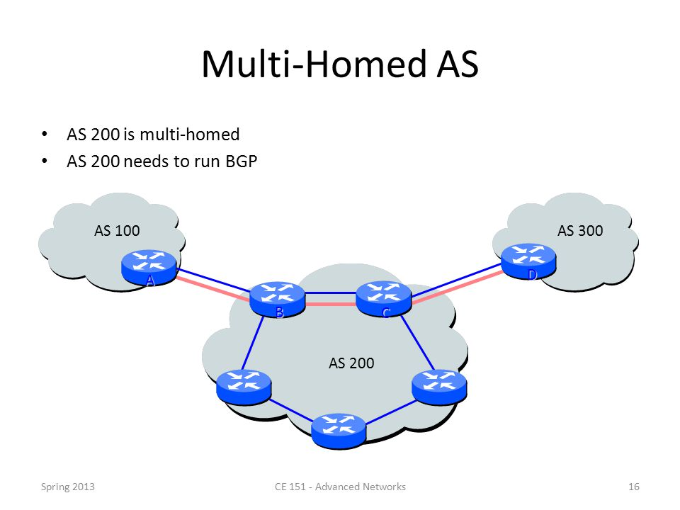 Multi-Homed AS AS 200 is multi-homed AS 200 needs to run BGP AS 100 AS 200 AS 300 A B C D Spring 2013CE 151 - Advanced Networks16