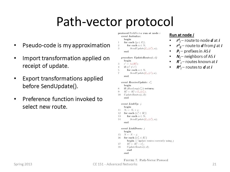 Path-vector protocol Pseudo-code is my approximation Import transformation applied on receipt of update.