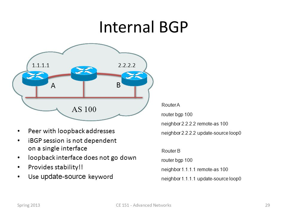 Internal BGP Peer with loopback addresses iBGP session is not dependent on a single interface loopback interface does not go down Provides stability!.