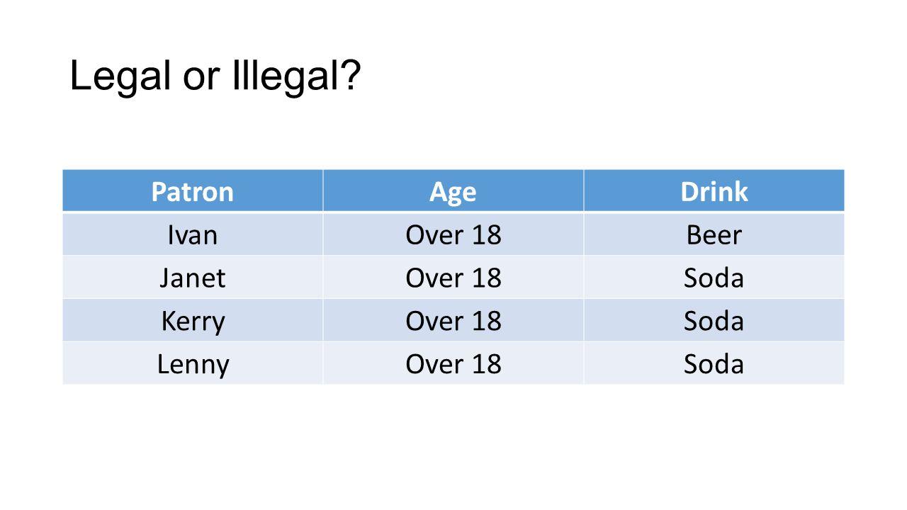 Legal or Illegal PatronAgeDrink IvanOver 18Beer JanetOver 18Soda KerryOver 18Soda LennyOver 18Soda