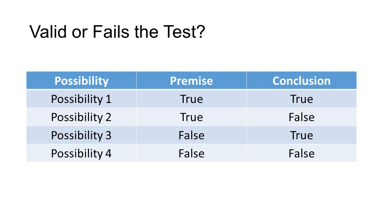 Valid or Fails the Test.
