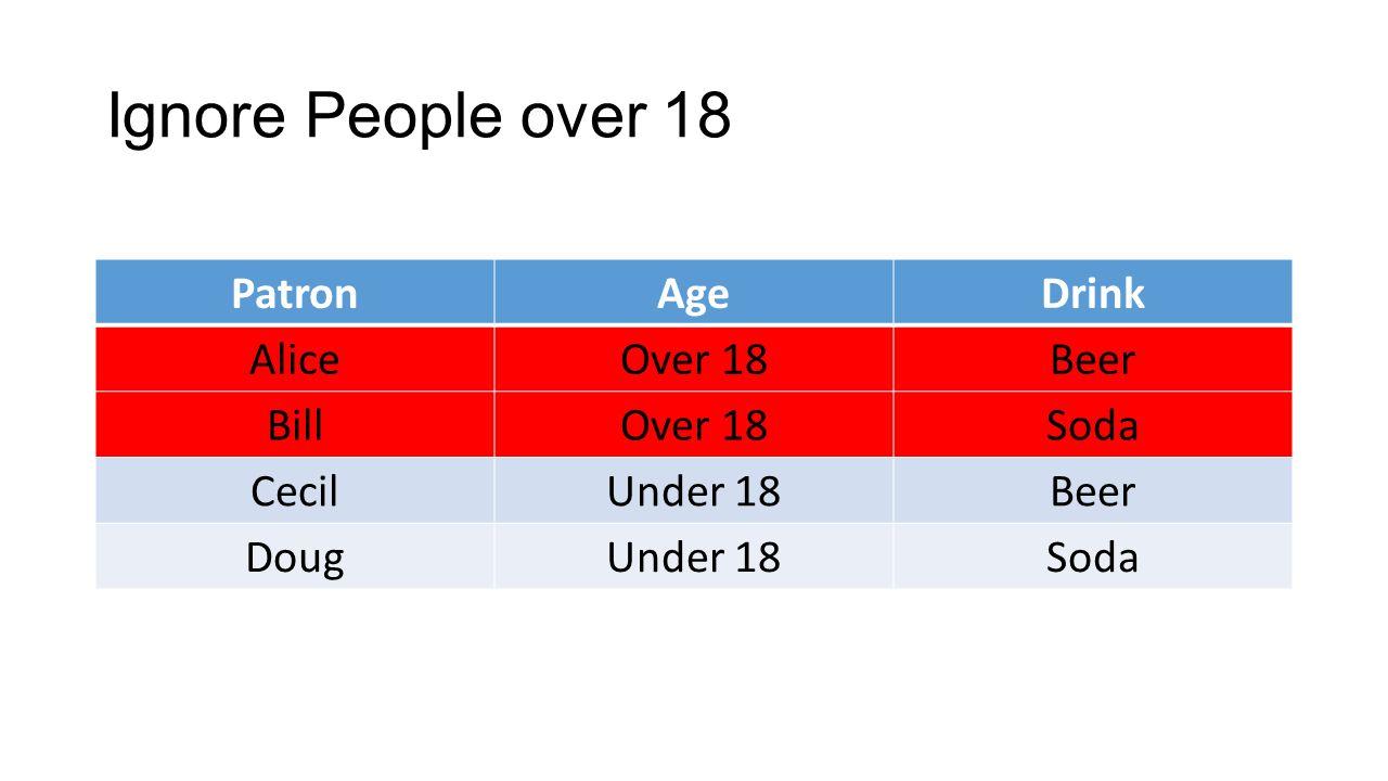 Ignore People over 18 PatronAgeDrink AliceOver 18Beer BillOver 18Soda CecilUnder 18Beer DougUnder 18Soda