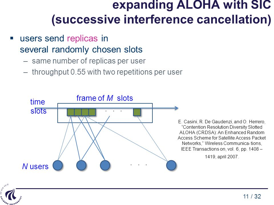 11 / 32 expanding ALOHA with SIC (successive interference cancellation)  users send replicas in several randomly chosen slots –same number of replicas per user –throughput 0.55 with two repetitions per user frame of M slots...