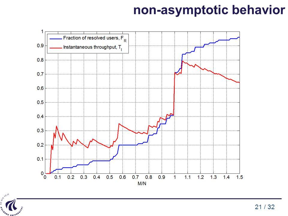 21 / 32 non-asymptotic behavior