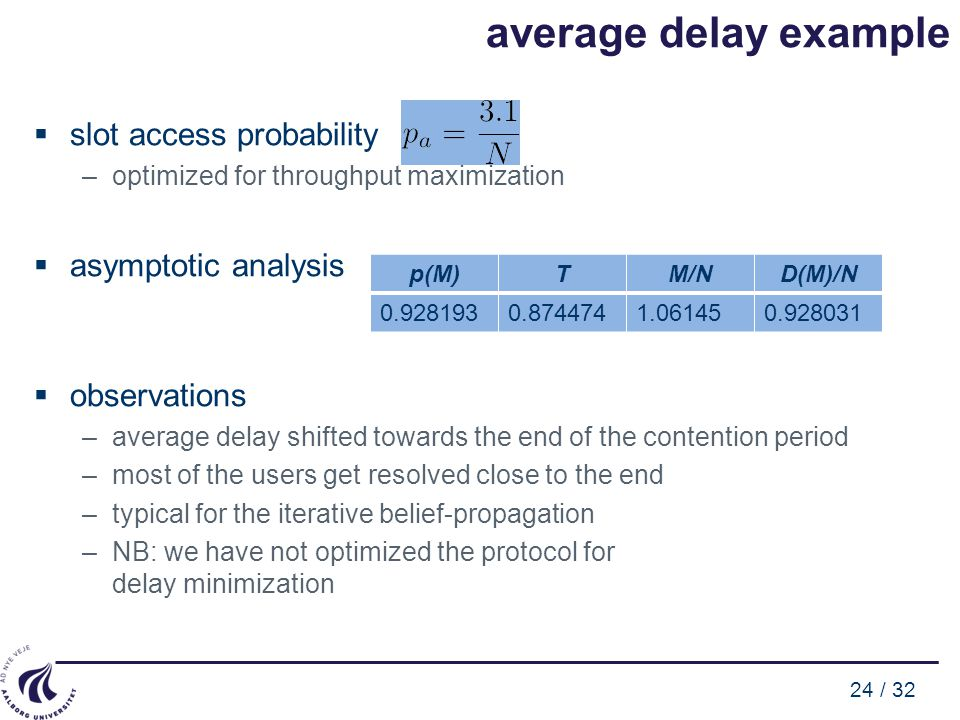 24 / 32 average delay example  slot access probability –optimized for throughput maximization  asymptotic analysis  observations –average delay shi