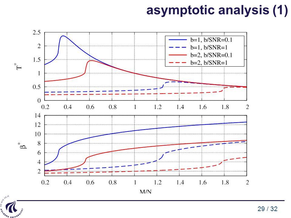 29 / 32 asymptotic analysis (1)