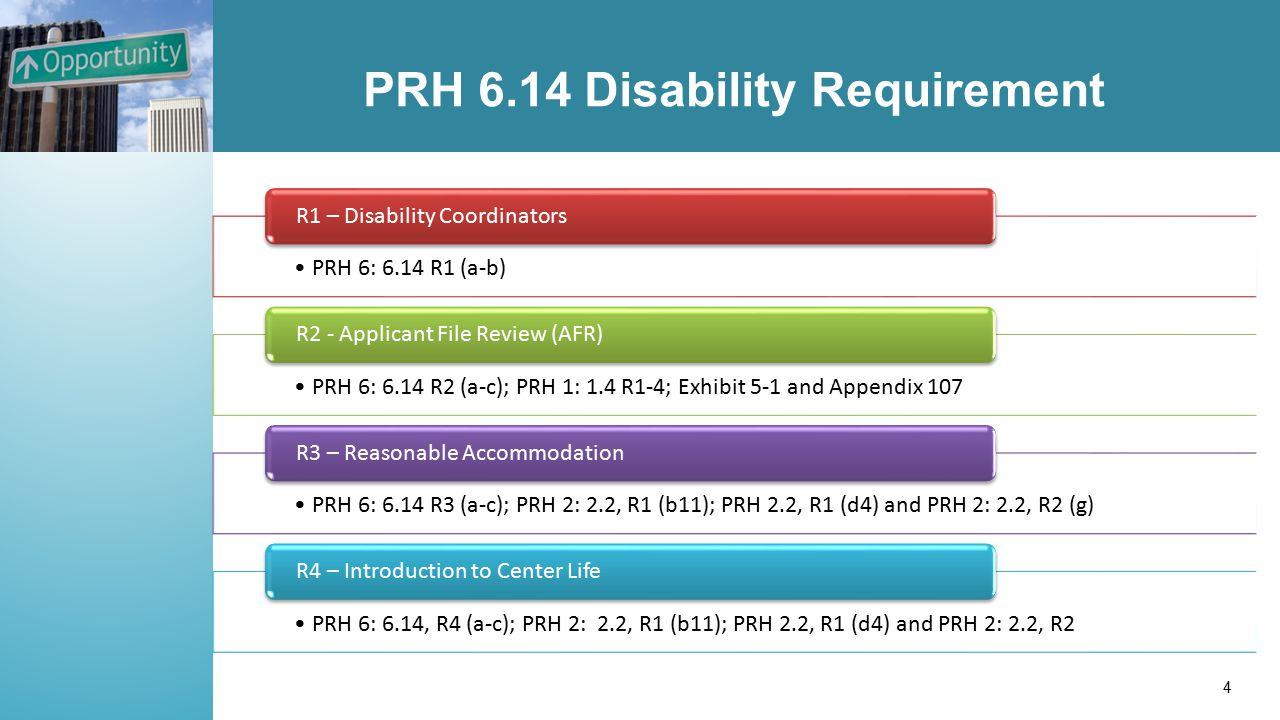 PRH 6.14 Disability Requirement PRH 6: 6.14 R1 (a-b) R1 – Disability Coordinators PRH 6: 6.14 R2 (a-c); PRH 1: 1.4 R1-4; Exhibit 5-1 and Appendix 107 R2 - Applicant File Review (AFR) PRH 6: 6.14 R3 (a-c); PRH 2: 2.2, R1 (b11); PRH 2.2, R1 (d4) and PRH 2: 2.2, R2 (g) R3 – Reasonable Accommodation PRH 6: 6.14, R4 (a-c); PRH 2: 2.2, R1 (b11); PRH 2.2, R1 (d4) and PRH 2: 2.2, R2 R4 – Introduction to Center Life 4