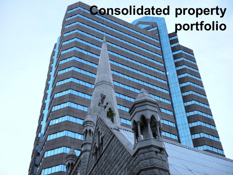 Consolidated property portfolio
