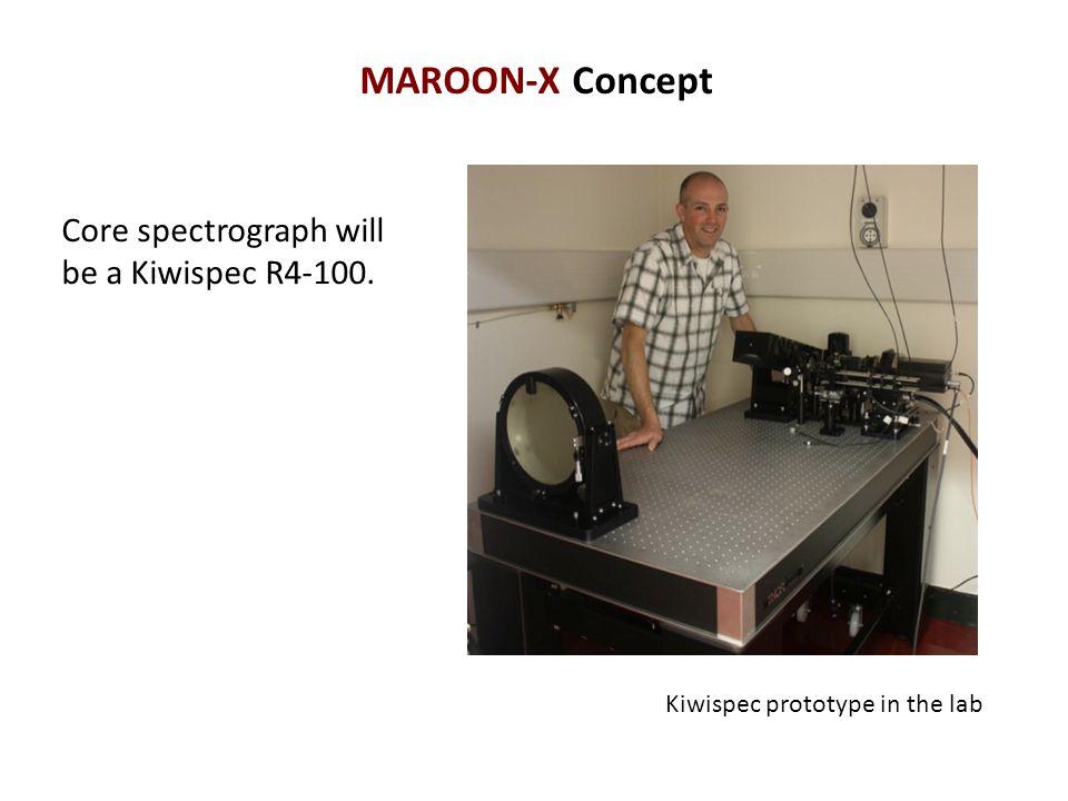 Core spectrograph will be a Kiwispec R4-100. Kiwispec prototype in the lab