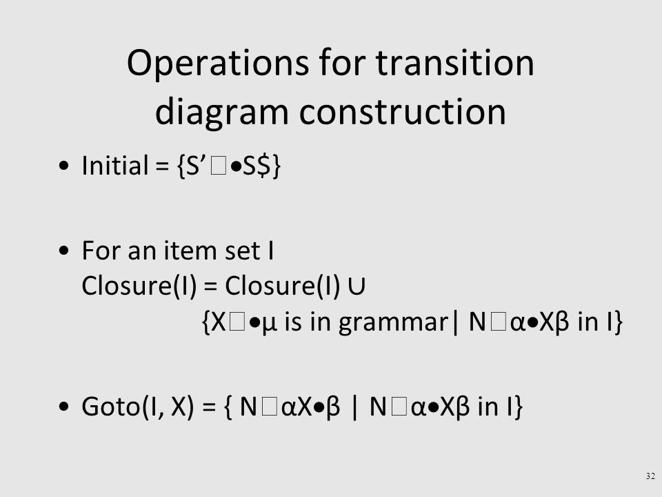 Operations for transition diagram construction Initial = {S'   S$} For an item set I Closure(I) = Closure(I) ∪ {X   µ is in grammar| N  α  Xβ in