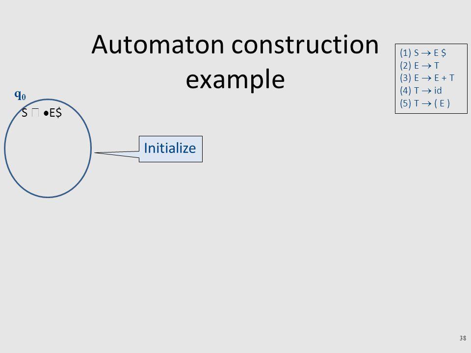 Automaton construction example 38 (1) S  E $ (2) E  T (3) E  E + T (4) T  id (5) T  ( E ) S   E$ q0q0 Initialize