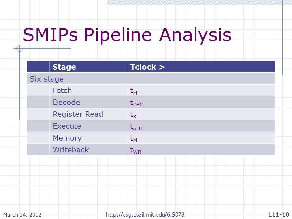 SMIPs Pipeline Analysis StageTclock > Six stage FetchtMtM Decodet DEC Register Readt RF Executet ALU MemorytMtM Writebackt WB March 14, 2012 http://cs