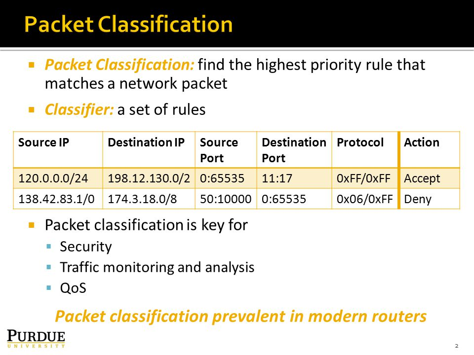  Packet Classification: find the highest priority rule that matches a network packet  Classifier: a set of rules  Packet classification is key for  Security  Traffic monitoring and analysis  QoS 2 Packet classification prevalent in modern routers Source IPDestination IPSource Port Destination Port ProtocolAction 120.0.0.0/24198.12.130.0/20:6553511:170xFF/0xFFAccept 138.42.83.1/0174.3.18.0/850:100000:655350x06/0xFFDeny