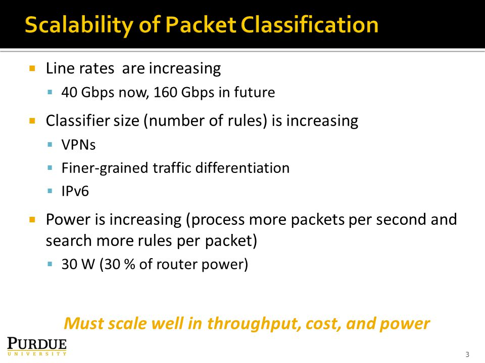  Line rates are increasing  40 Gbps now, 160 Gbps in future  Classifier size (number of rules) is increasing  VPNs  Finer-grained traffic differentiation  IPv6  Power is increasing (process more packets per second and search more rules per packet)  30 W (30 % of router power) 3 Must scale well in throughput, cost, and power