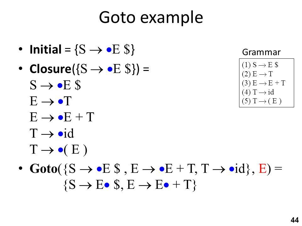 Goto example Initial = { S   E $ } Closure({ S   E $ }) = S   E $ E   T E   E + T T   id T   ( E ) Goto({S   E $, E   E + T, T   i