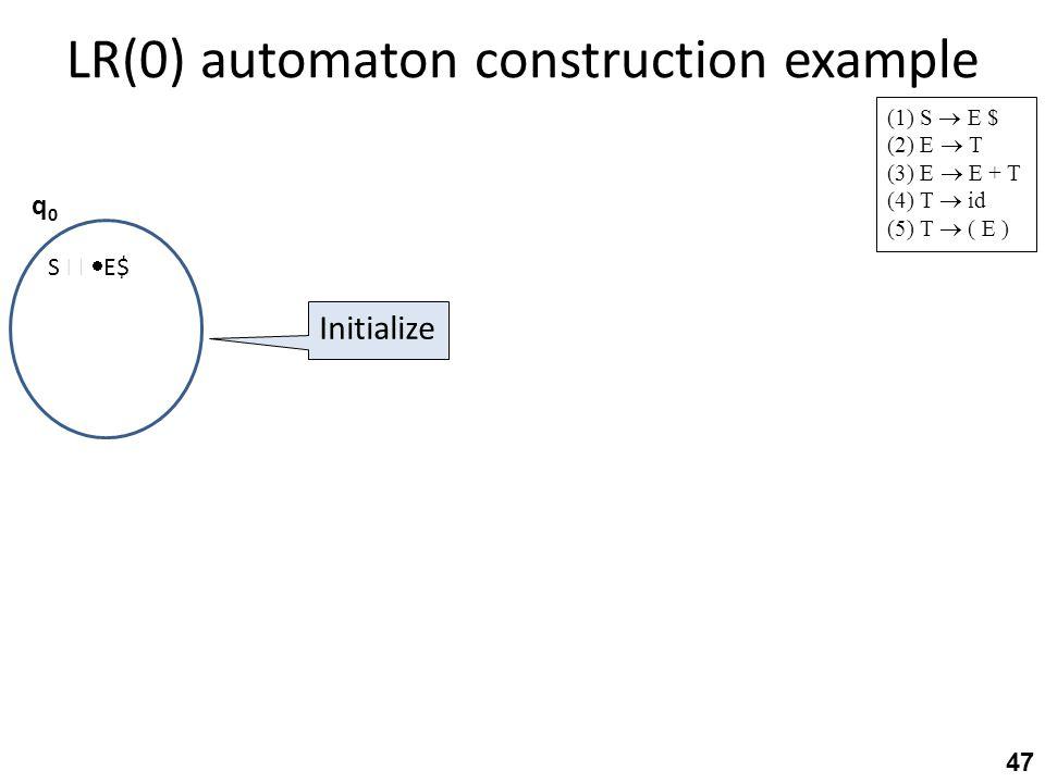 LR(0) automaton construction example 47 (1) S  E $ (2) E  T (3) E  E + T (4) T  id (5) T  ( E ) S   E$ q0q0 Initialize