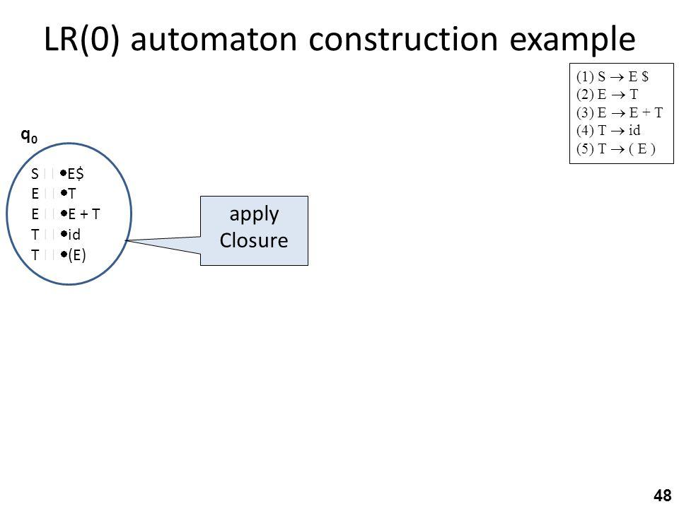 LR(0) automaton construction example 48 (1) S  E $ (2) E  T (3) E  E + T (4) T  id (5) T  ( E ) S   E$ E   T E   E + T T   id T   (E) q