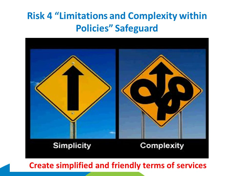 Risk 4 Limitations and Complexity within Policies Safeguard Create simplified and friendly terms of services