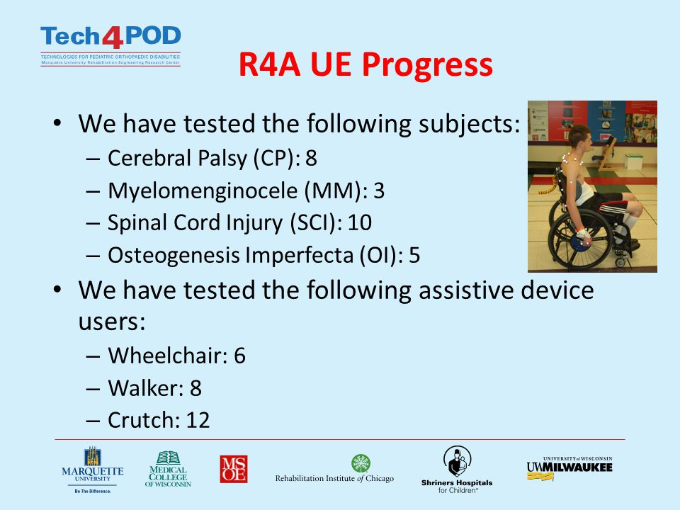 R4A UE Progress We have tested the following subjects: – Cerebral Palsy (CP): 8 – Myelomenginocele (MM): 3 – Spinal Cord Injury (SCI): 10 – Osteogenesis Imperfecta (OI): 5 We have tested the following assistive device users: – Wheelchair: 6 – Walker: 8 – Crutch: 12