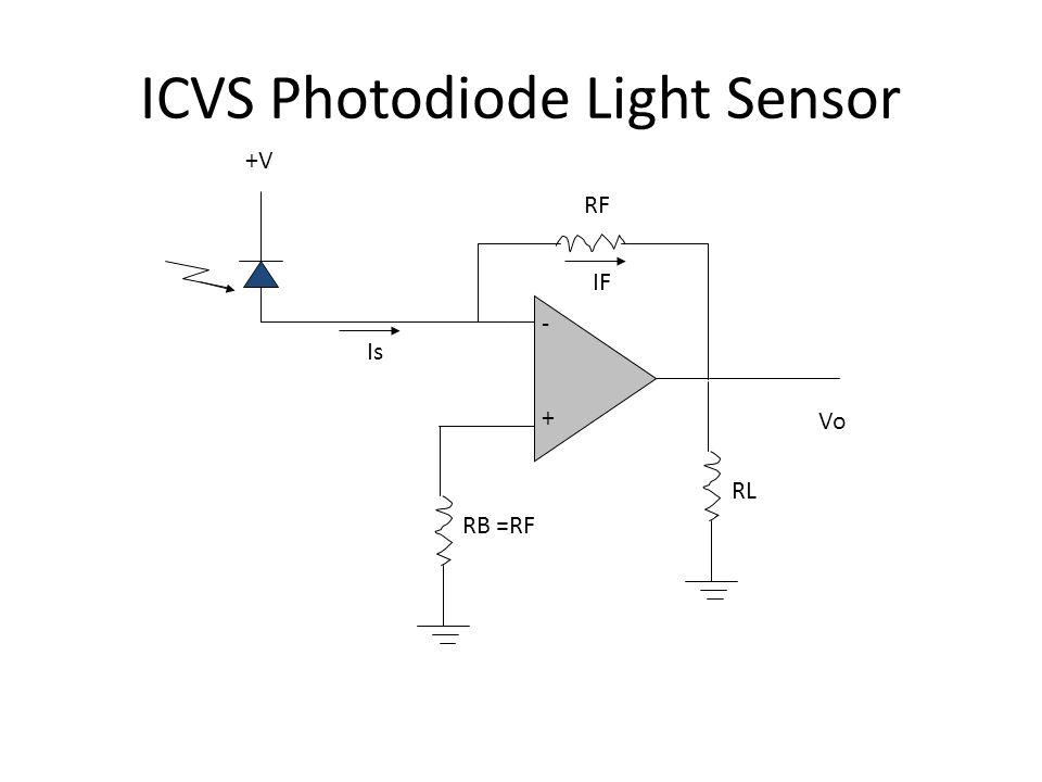 ICVS Photodiode Light Sensor -+-+ RFRF RB =RF IFIF IsIs RLRL VoVo +V
