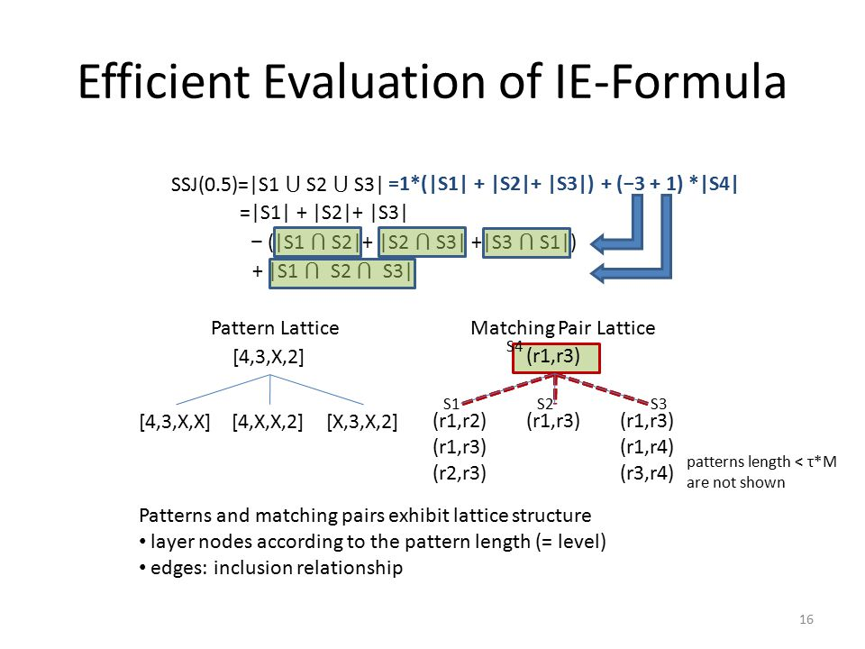 Efficient Evaluation of IE-Formula [4,3,X,X][4,X,X,2][X,3,X,2] [4,3,X,2] SSJ(0.5)=|S1 ⋃ S2 ⋃ S3| =|S1| + |S2|+ |S3| − (|S1 ⋂ S2|+ |S2 ⋂ S3| +|S3 ⋂ S1|) + |S1 ⋂ S2 ⋂ S3| =1*(|S1| + |S2|+ |S3|) + (−3 + 1) *|S4| 16 (r1,r2) (r1,r3) (r2,r3) (r1,r3) (r1,r4) (r3,r4) (r1,r3) S2 S1 S3 S4 Pattern LatticeMatching Pair Lattice Patterns and matching pairs exhibit lattice structure layer nodes according to the pattern length (= level) edges: inclusion relationship patterns length < τ*M are not shown