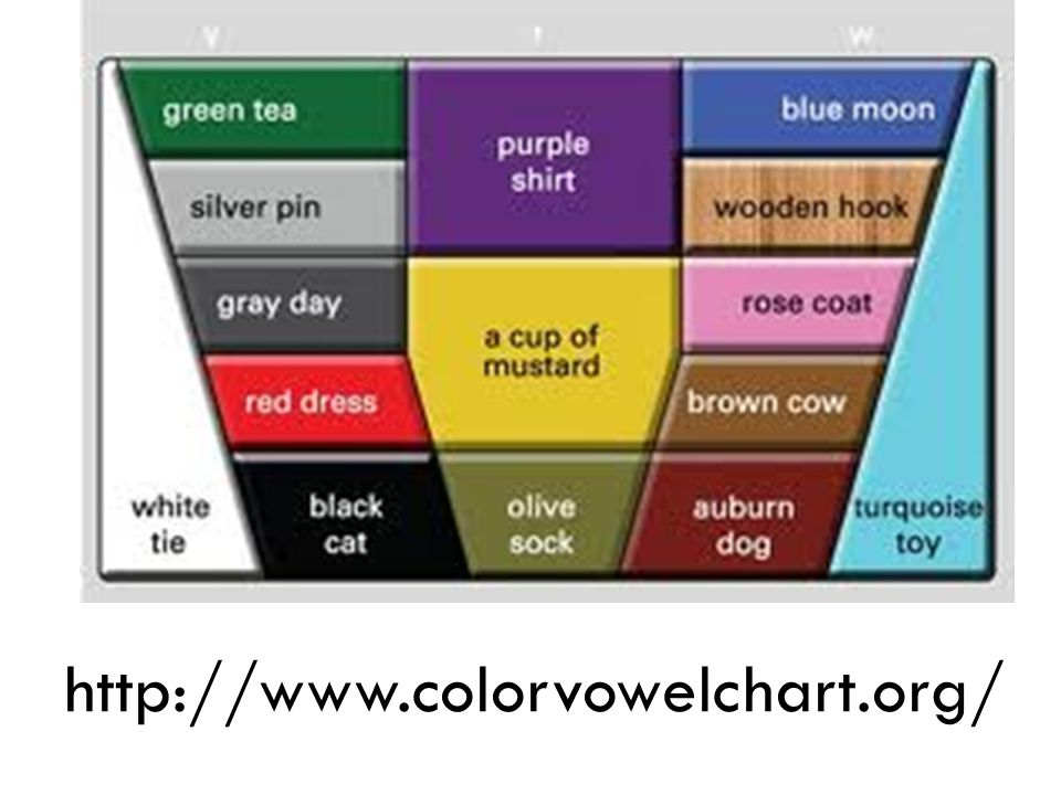 http://www.colorvowelchart.org/