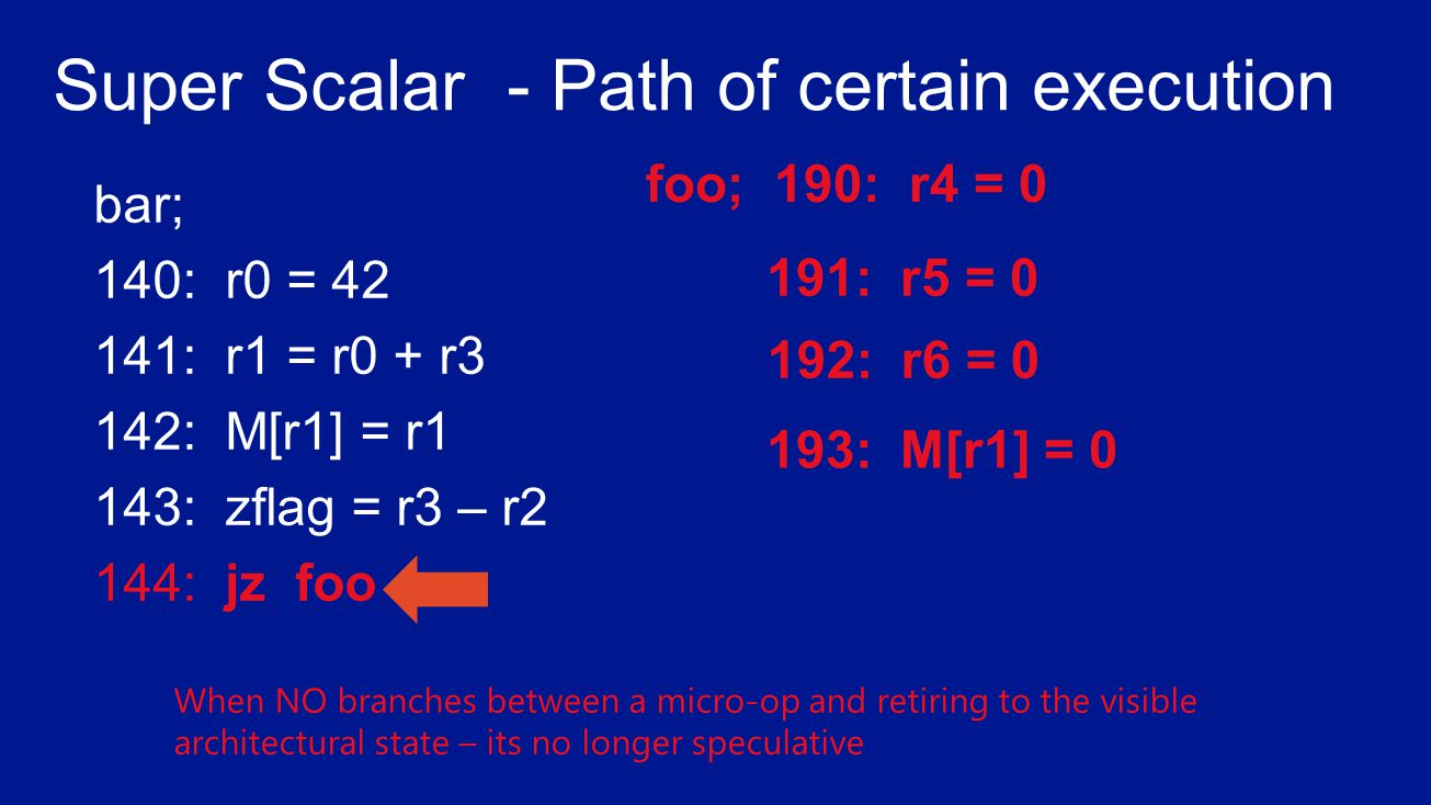 When NO branches between a micro-op and retiring to the visible architectural state – its no longer speculative foo; 190: r4 = 0