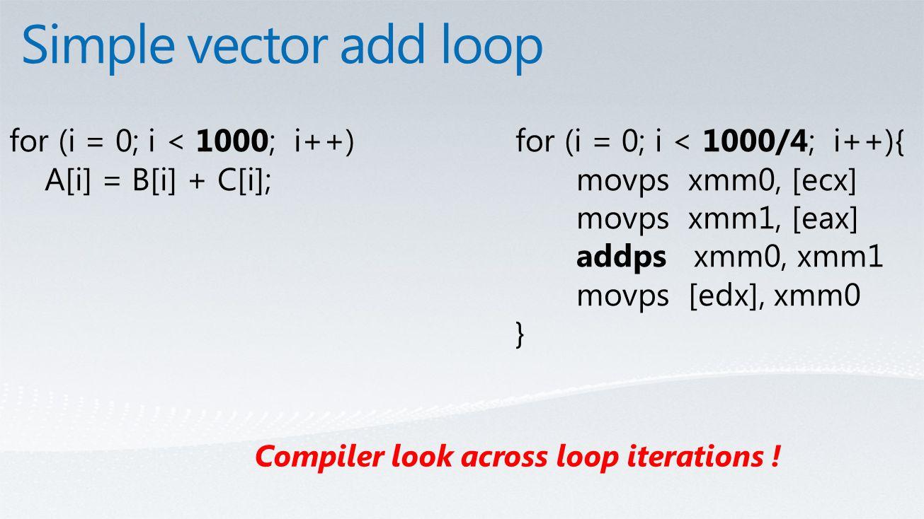 for (i = 0; i < 1000/4; i++){ movps xmm0, [ecx] movps xmm1, [eax] addps xmm0, xmm1 movps [edx], xmm0 } for (i = 0; i < 1000; i++) A[i] = B[i] + C[i]; Compiler look across loop iterations !