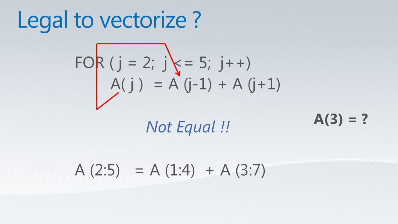 A(3) =