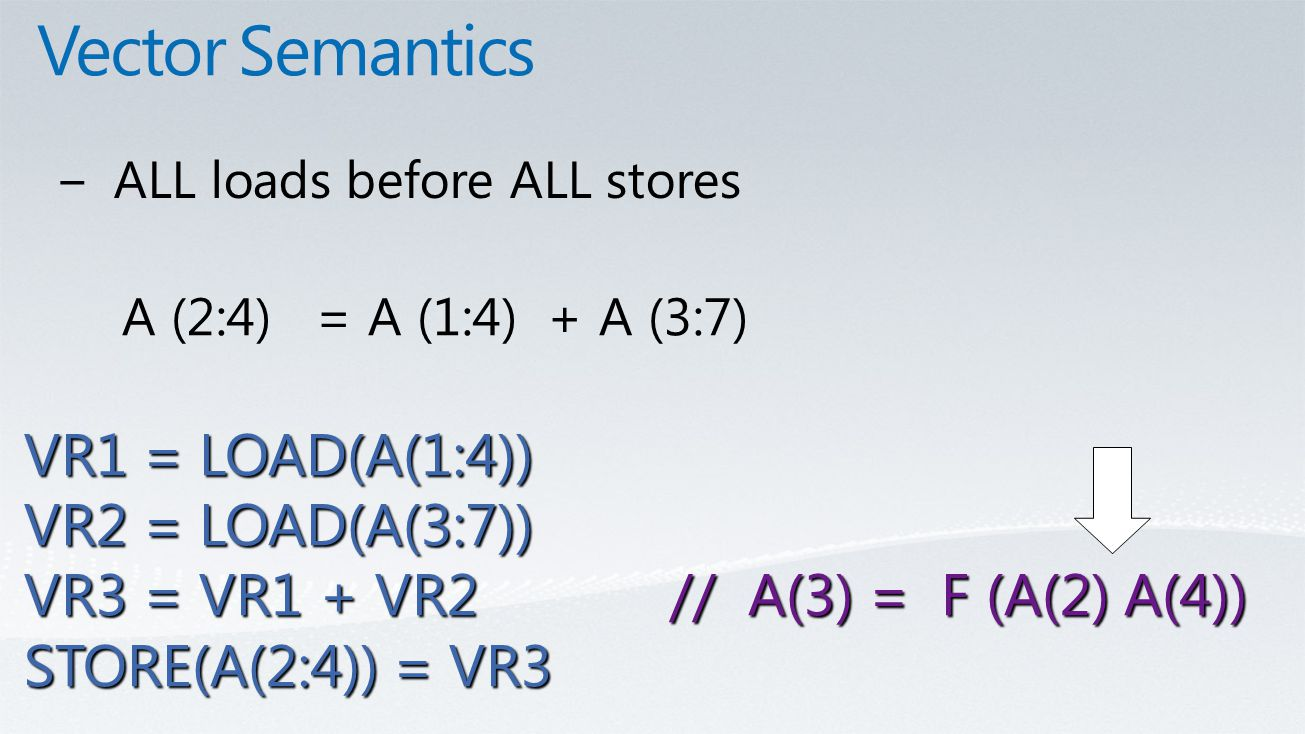 −ALL loads before ALL stores A (2:4) = A (1:4) + A (3:7) VR1 = LOAD(A(1:4)) VR2 = LOAD(A(3:7)) VR3 = VR1 + VR2 // A(3) = F (A(2) A(4)) STORE(A(2:4)) = VR3