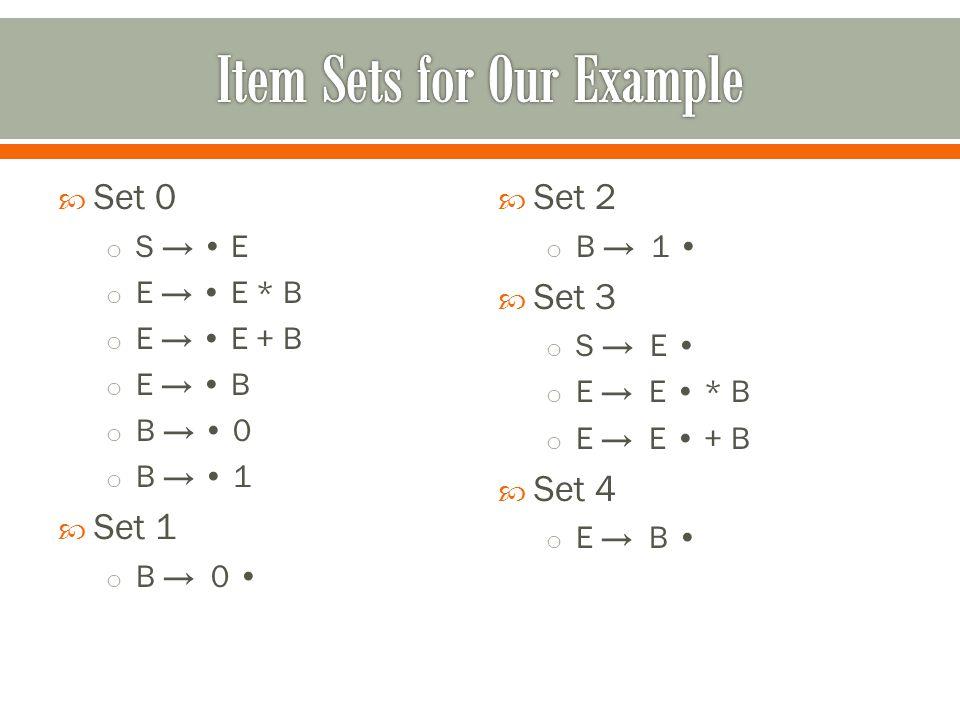  Set 0 o S → E o E → E * B o E → E + B o E → B o B → 0 o B → 1  Set 1 o B → 0  Set 2 o B → 1  Set 3 o S → E o E → E * B o E → E + B  Set 4 o E → B