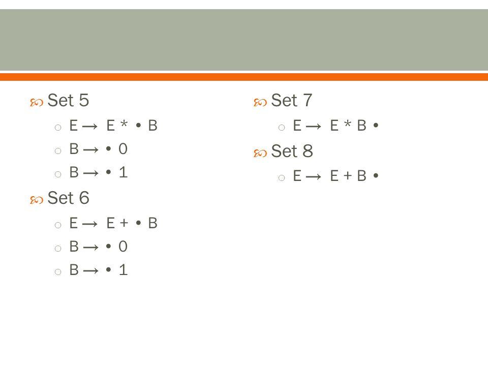  Set 5 o E → E * B o B → 0 o B → 1  Set 6 o E → E + B o B → 0 o B → 1  Set 7 o E → E * B  Set 8 o E → E + B