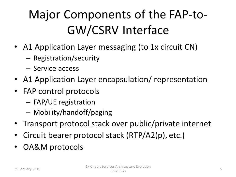 Major Components of the FAP-to- GW/CSRV Interface A1 Application Layer messaging (to 1x circuit CN) – Registration/security – Service access A1 Applic