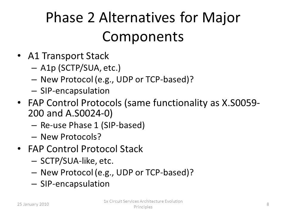 Phase 2 Alternatives for Major Components A1 Transport Stack – A1p (SCTP/SUA, etc.) – New Protocol (e.g., UDP or TCP-based)? – SIP-encapsulation FAP C