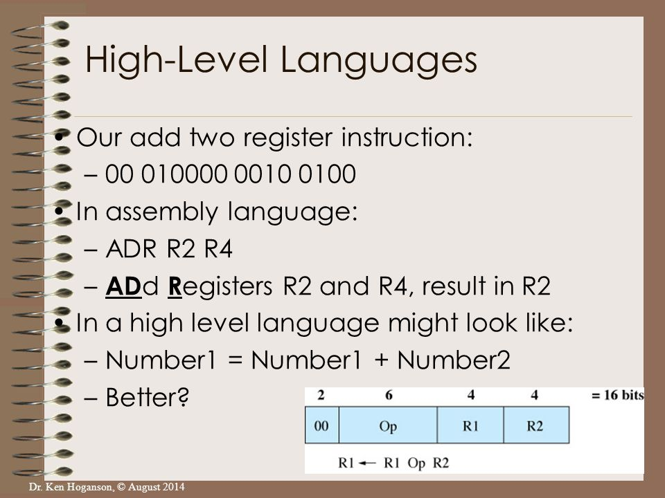 Dr. Ken Hoganson, © August 2014 Our add two register instruction: –00 010000 0010 0100 In assembly language: –ADR R2 R4 – AD d R egisters R2 and R4, r