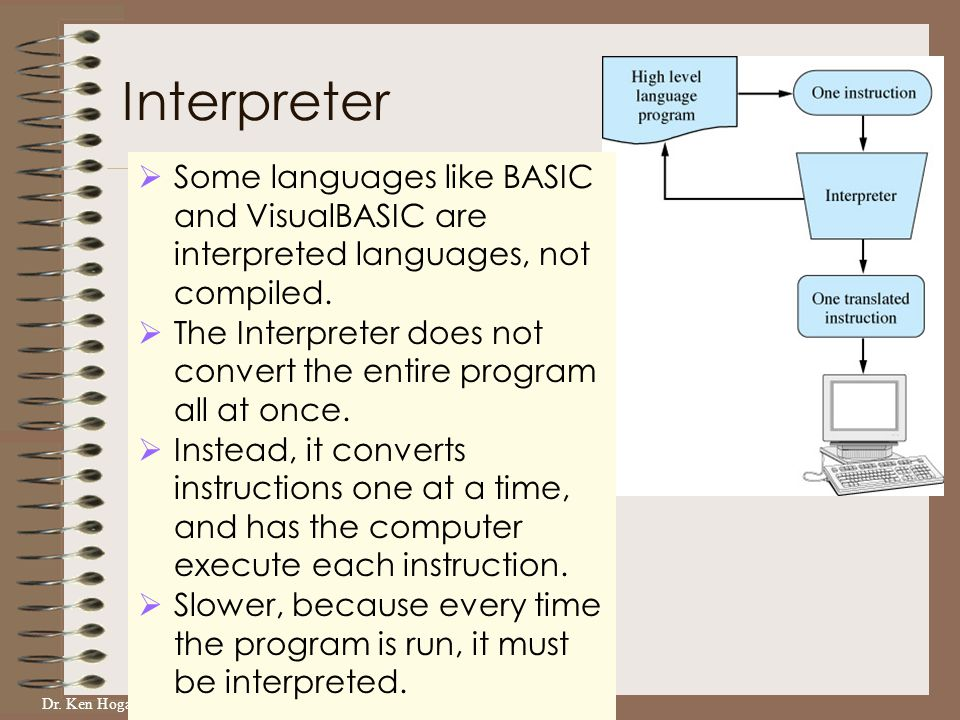 Dr. Ken Hoganson, © August 2014 Interpreter  Some languages like BASIC and VisualBASIC are interpreted languages, not compiled.  The Interpreter doe