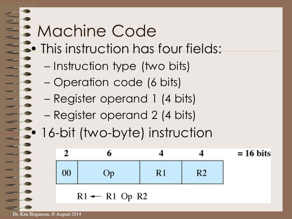 Dr.Ken Hoganson, © August 2014 Two bits for instruction type.
