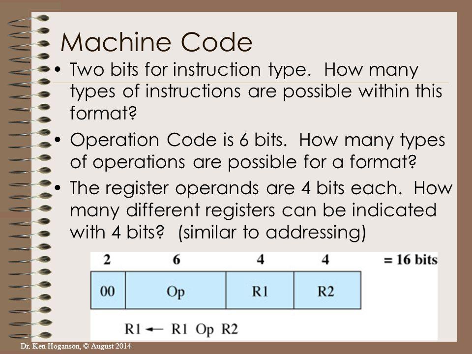 Dr.Ken Hoganson, © August 2014 This instruction format is a Register-Register instruction.