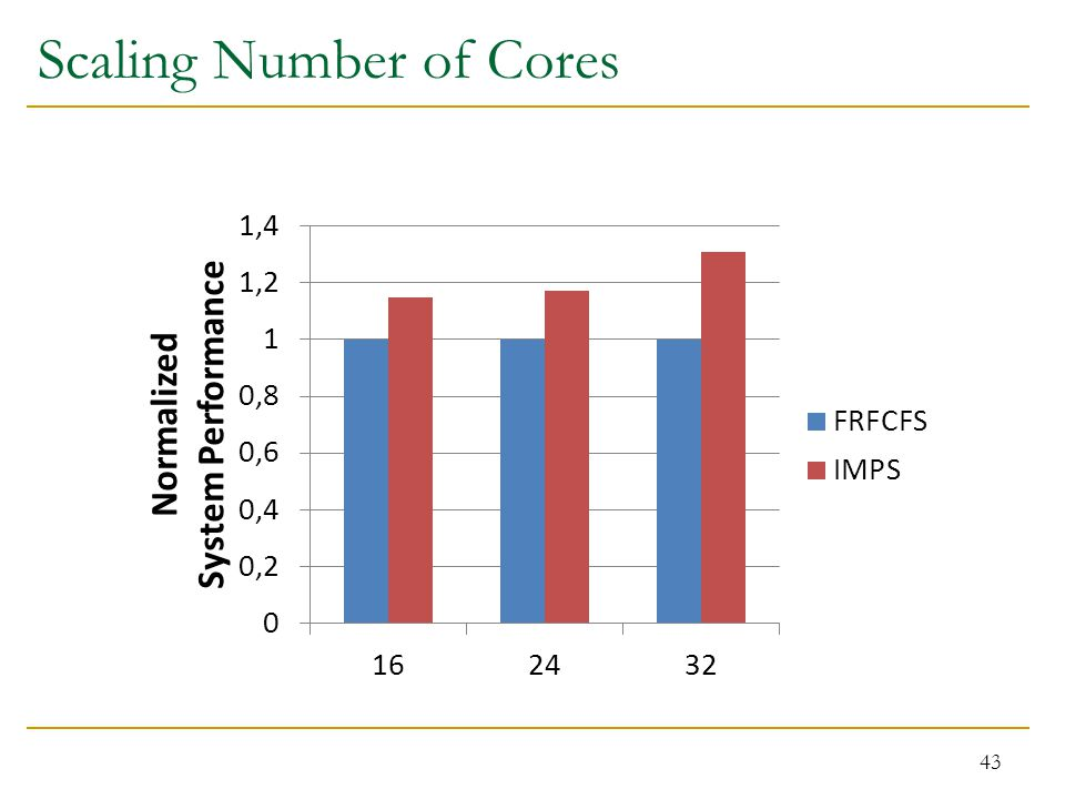 Scaling Number of Cores 43