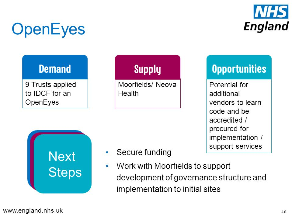 OpenEyes 18   Secure funding Work with Moorfields to support development of governance structure and implementation to initial sites 9 Trusts applied to IDCF for an OpenEyes Moorfields/ Neova Health Potential for additional vendors to learn code and be accredited / procured for implementation / support services Next Steps