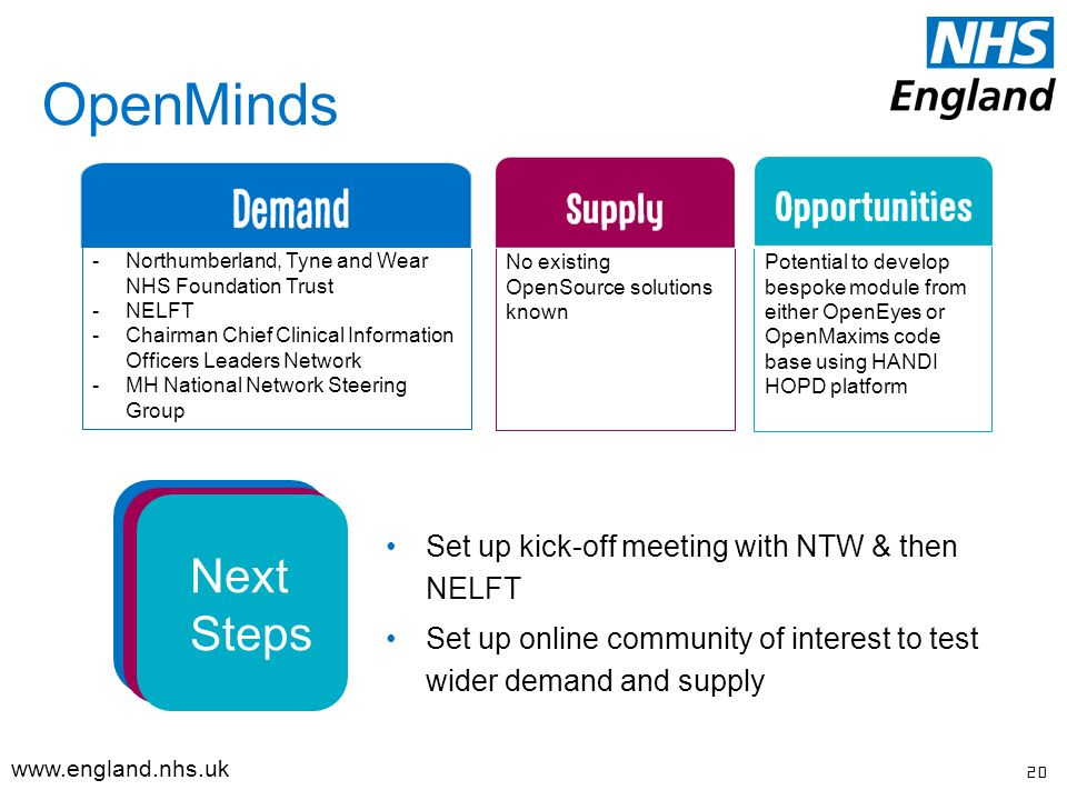OpenMinds Northumberland, Tyne and Wear NHS Foundation Trust -NELFT -Chairman Chief Clinical Information Officers Leaders Network -MH National Network Steering Group No existing OpenSource solutions known Potential to develop bespoke module from either OpenEyes or OpenMaxims code base using HANDI HOPD platform Set up kick-off meeting with NTW & then NELFT Set up online community of interest to test wider demand and supply Next Steps