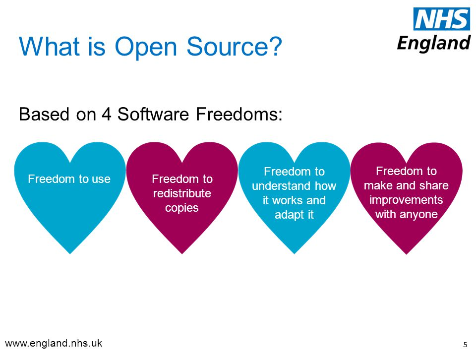 What is Open Source.