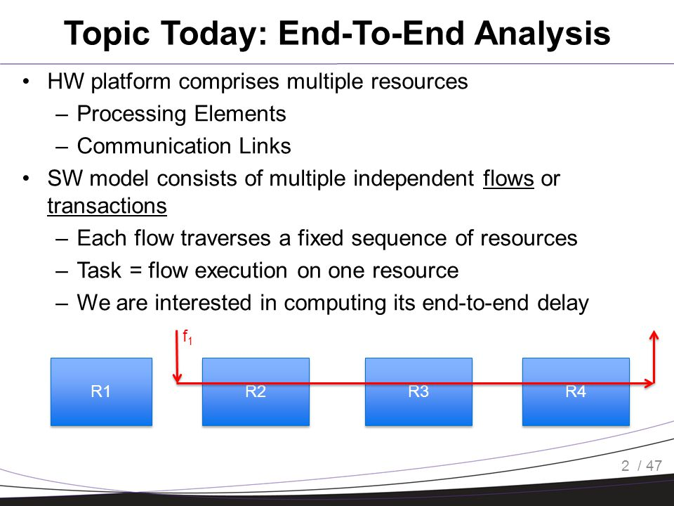 / 47 Analyses: Model 3 AnalysisTask ModelResource Model ArbitrationDeadlines Network Calculus / Real-Time Calculus General arrival model General service model Any; works better for independent policies No assumption Holistic Analysis Periodic / Sporadic Transactions Fixed times per-task Independent (TDMA), FP, EDF Any deadline Delay AnalysisAperiodic (can be extended to periodic but it works worse) Fixed times per-task Independent, FP Any; for periodic, works better for D <= period Flow-based latency analysis Periodic / Sporadic Transactions Fixed per- transaction time; uni- directional FP<= period (could be extended)